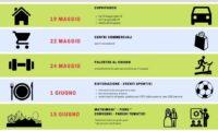 CABINA DI REGIA: DECISE LE DATE DELLE RIAPERTURE